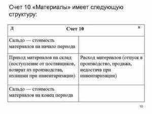 Активный счет 10