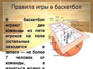 Правило зоны в баскетболе 2020