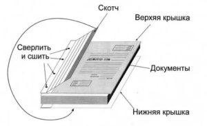 Отступ для подшивки документов