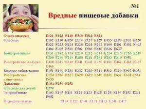 Е551 пищевая добавка опасна или нет википедия