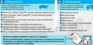 Какие льготы положены ветерану труда в новосибирске 2020 году