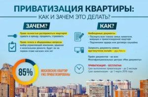 Как узнать сколько квартир в доме приватизировано