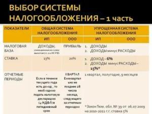 Какое налогообложение выбрать ип для таксопарка