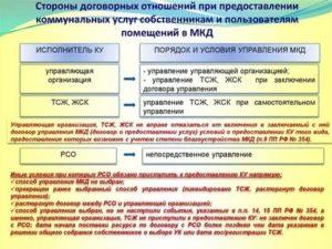 Договор на платные услуги тсж