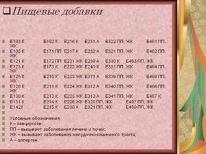Пищевые добавки е339
