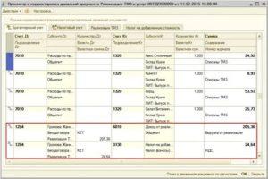 Реализация обедов сотрудникам в счет з платы проводки учет в 1с бух