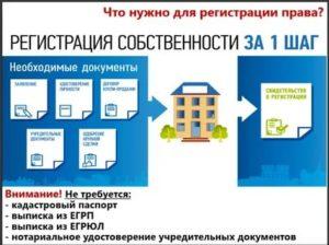 Документы для оформления в собственность квартиры по дду в мфц