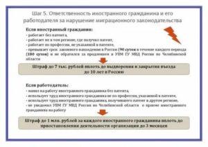 Какие документы предоставляются нв продления прав