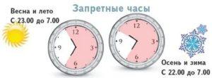 Во сколько начинается комендантский час весной 2020 в москве