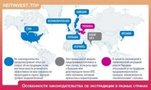 Есть ли экстрадиция в россии
