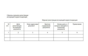 Нумерация листов журнала регистрации корреспонденции