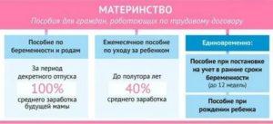 Права беременных на работе по трудовому кодексу 2020 рб
