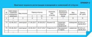 Журнал регистрации приказов по отпускам  командировкам  наложении взысканий и др