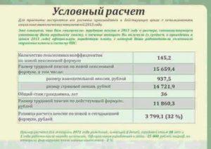 Как расчитывается пенсия тех кто рожден в 1969 году