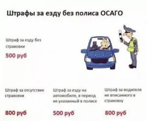 Какой повторный штраф за езду на неоформленном автомобиле