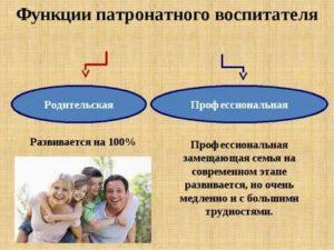 Патронатная семья выплаты