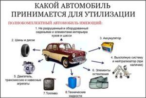 Можно ли пользоваться утилизированным автомобилем