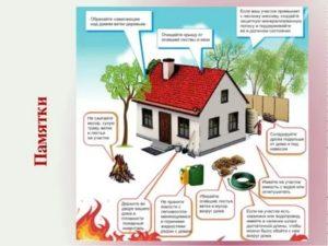 Нормативы противопожарной безопасности в частном доме