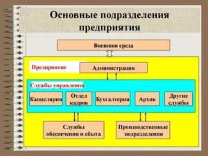 Какие структурные подразделения являются основными поставщиками документов