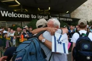 Порядок репатриации в израиль
