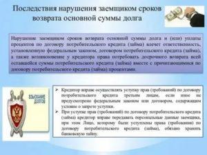 Закон о правах заемщика