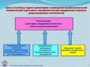 С какой целью проводится профессиональная гигиеническая подготовка