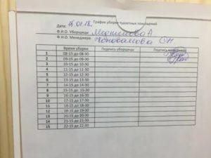 Оплата уборки туалетов для уборщиц