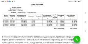 Калькулятор процентов по договору подряда