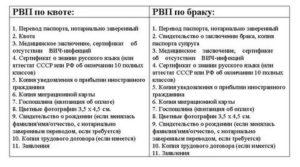 Документы для рвп граждан армении в 2020 году