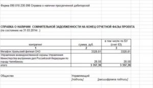 Документы подтверждающие отсуствие кредиторской задолженности