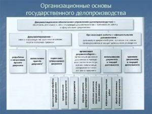 Делопроизводство в управляющей организации