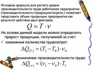 Производительность труда в процентах формула