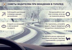 Инструктаж по управлению тс в зимний период