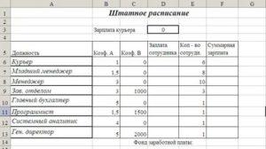 Штатное расписание страховой компании пример