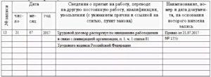 Запись в трудовой книжке об увольнении в связи с ликвидацией