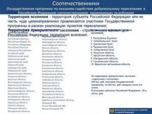 Есть ли возможность попасть в новосибирск по программе соотечественников