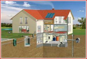 Оформляем воду в частный дом