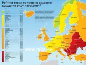 Рейтинг европейских стран по уровню жизни