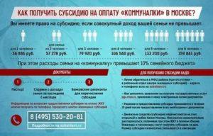 Субсидия на оплату жкх в ростовской области