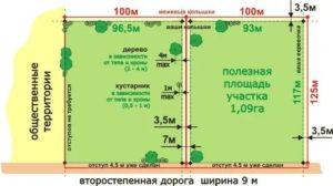Снип минимальная ширина дороги ижс