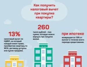 Как получить остаток налогового вычета при покупке квартиры