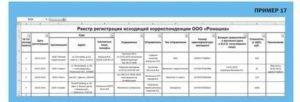 Образец заполнения книги регистрации корреспонденции