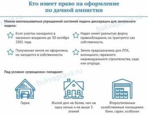 Регистрация права на гараж по декларации в 2020 году
