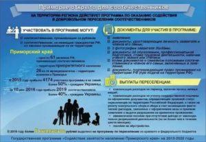 Переселение соотечественников в россию 2020 после временного убежища новый закон о переселении