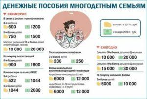 Льготы многодетным семьям в москве 2020 году на транспортный налог