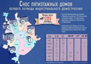 Реновация пятиэтажек 2020 в москве список домов ювао