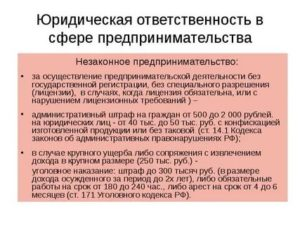 Штраф физическому лицу за незаконную предпринимательскую деятельность