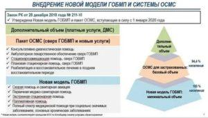 Перечень операций по омс на 2020 год