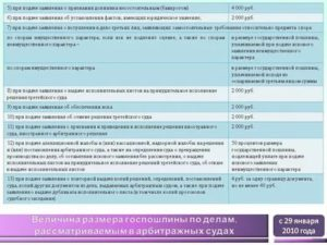 Размер госпошлины при обжаловании ненормативного акта ленэнерго для юр лиц