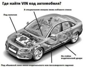 Как узнать где находится машина